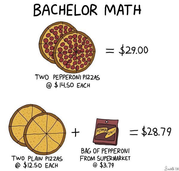Bachelor Math
