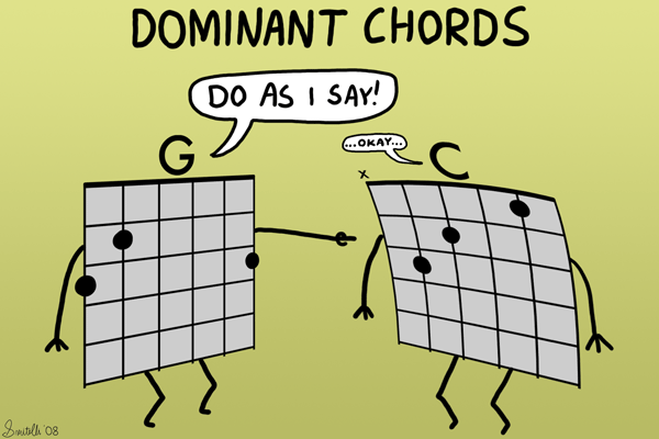Dominant Chords