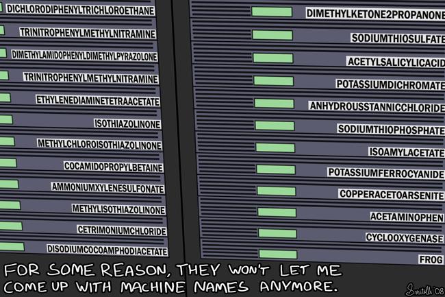 Machine Names