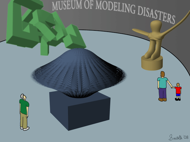 Museum Of Modeling Disasters