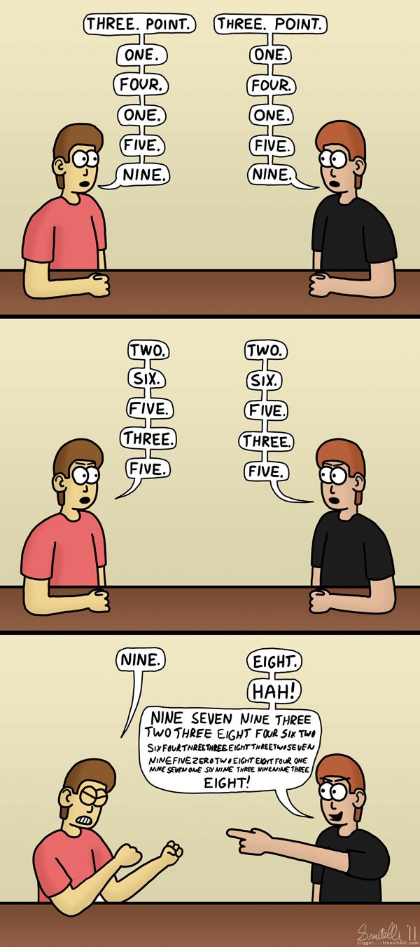 Pi Contest