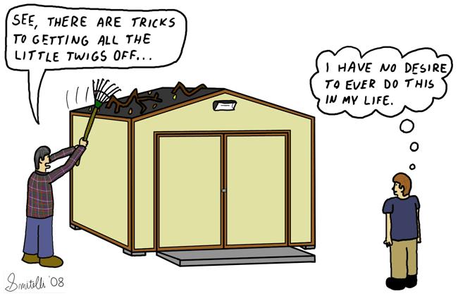 Roof Upkeep