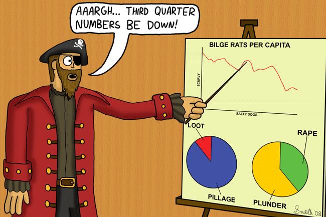 Third Quarter Numbers