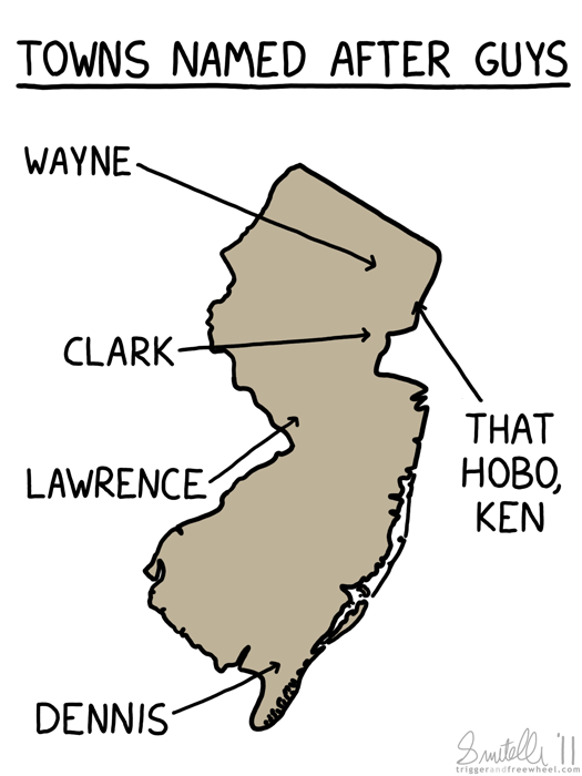 Towns Named After Guys